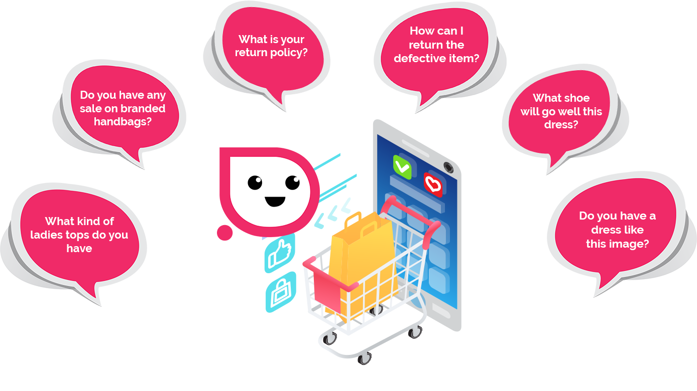 An ecommerce chatbot addressing customer queries