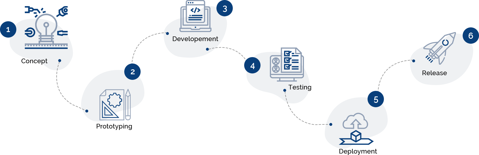 Illustration of mobile app development process